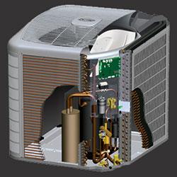 Cooling Services For Harrisburg Mechanicsburg Amp More A