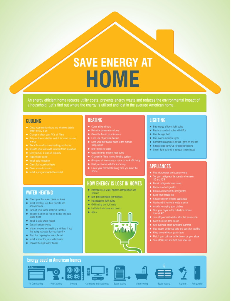 Basic Heating Terms For Homeowners as well Best Rum And Fruit Tiki Cocktails 760580 together with Heat Pumps additionally fariboair besides Reasons Choose Tankless Water Heater. on heating and ac repair